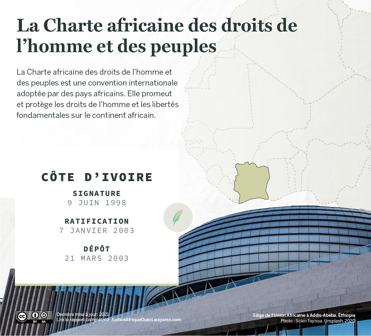 COTE D'IVOIRE_Charte africaine - Wayamo Foundation (CC BY-SA 4.0)