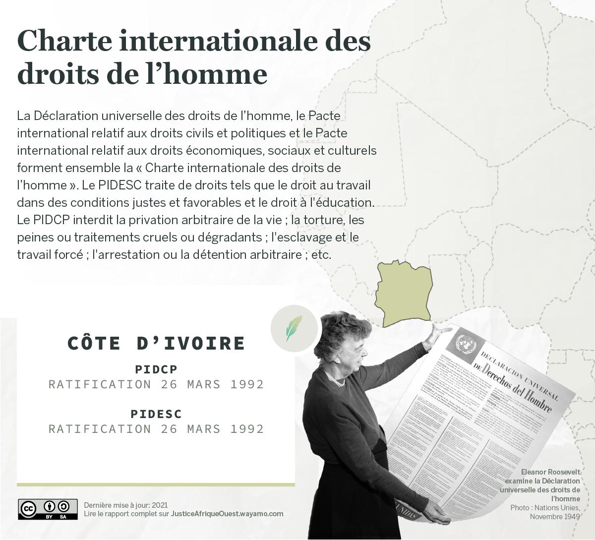 COTE D'IVOIRE_Charte internationale des droits de l'homme - Wayamo Foundation (CC BY-SA 4.0)