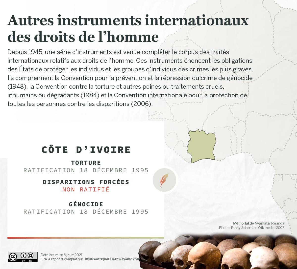 COTE D'IVOIRE_Droits de l'homme_1 - Wayamo Foundation (CC BY-SA 4.0)