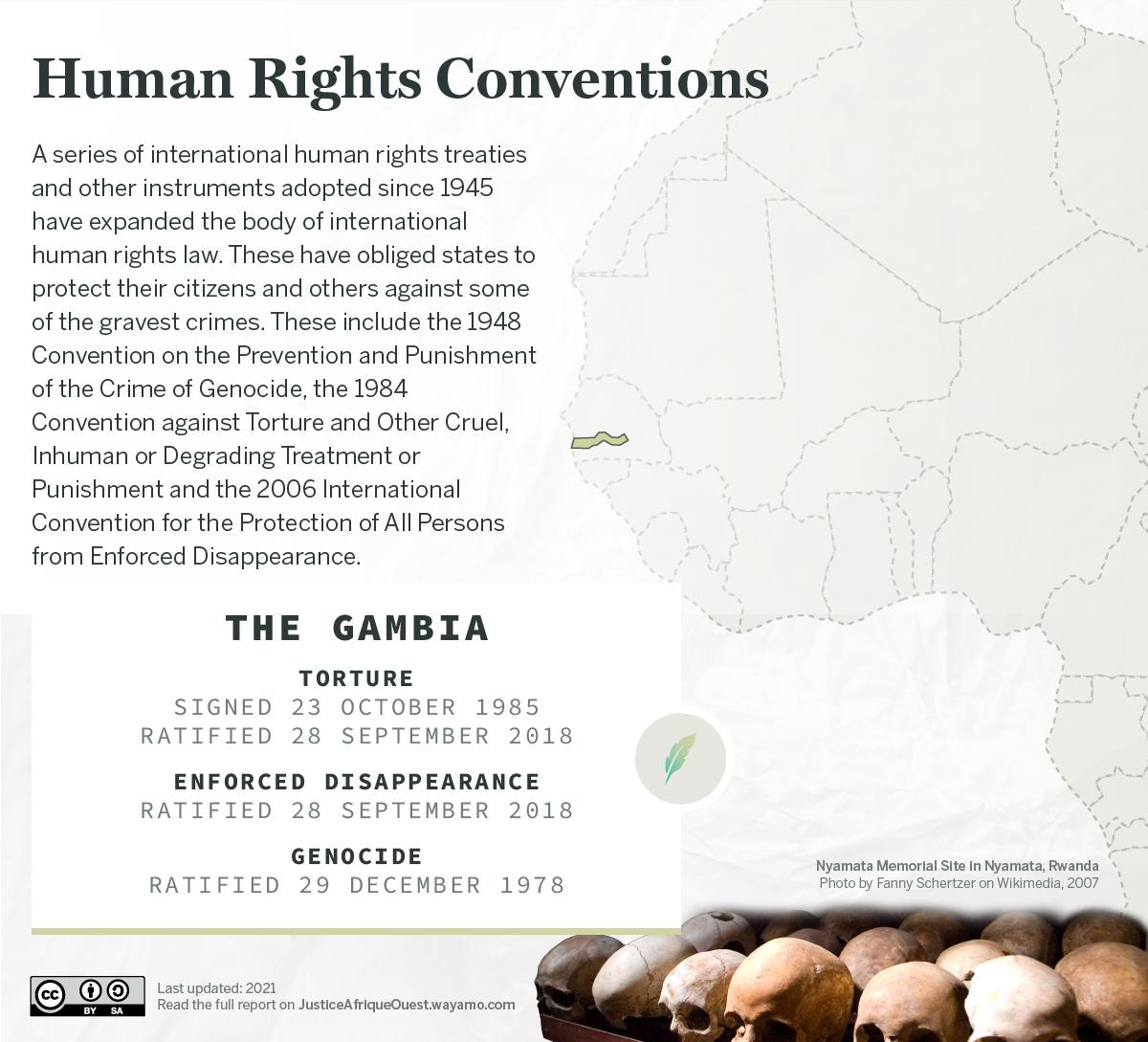 __GAMBIA_Human Rights Conventions_1 - Wayamo Foundation (CC BY-SA 4.0)