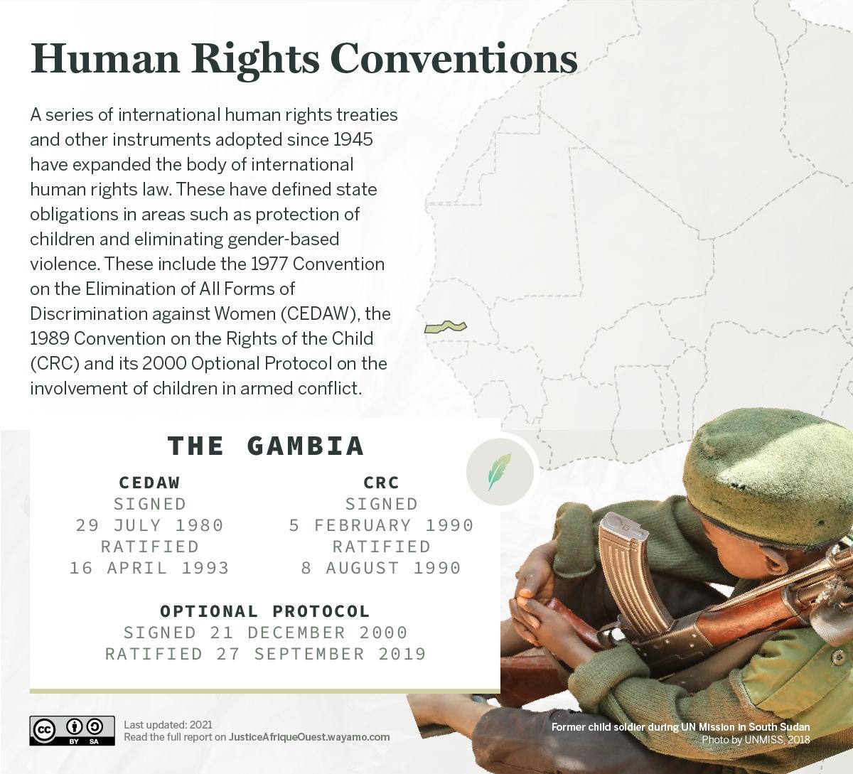__GAMBIA_Human Rights Conventions_2 - Wayamo Foundation (CC BY-SA 4.0)