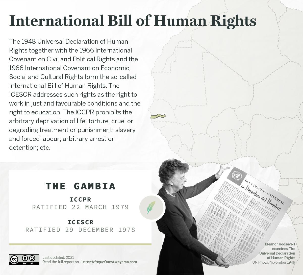 __GAMBIA_International Bill of Human Rights - Wayamo Foundation (CC BY-SA 4.0)