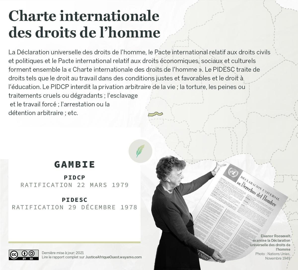 GAMBIE_Charte internationale des droits de l'homme - Wayamo Foundation (CC BY-SA 4.0)
