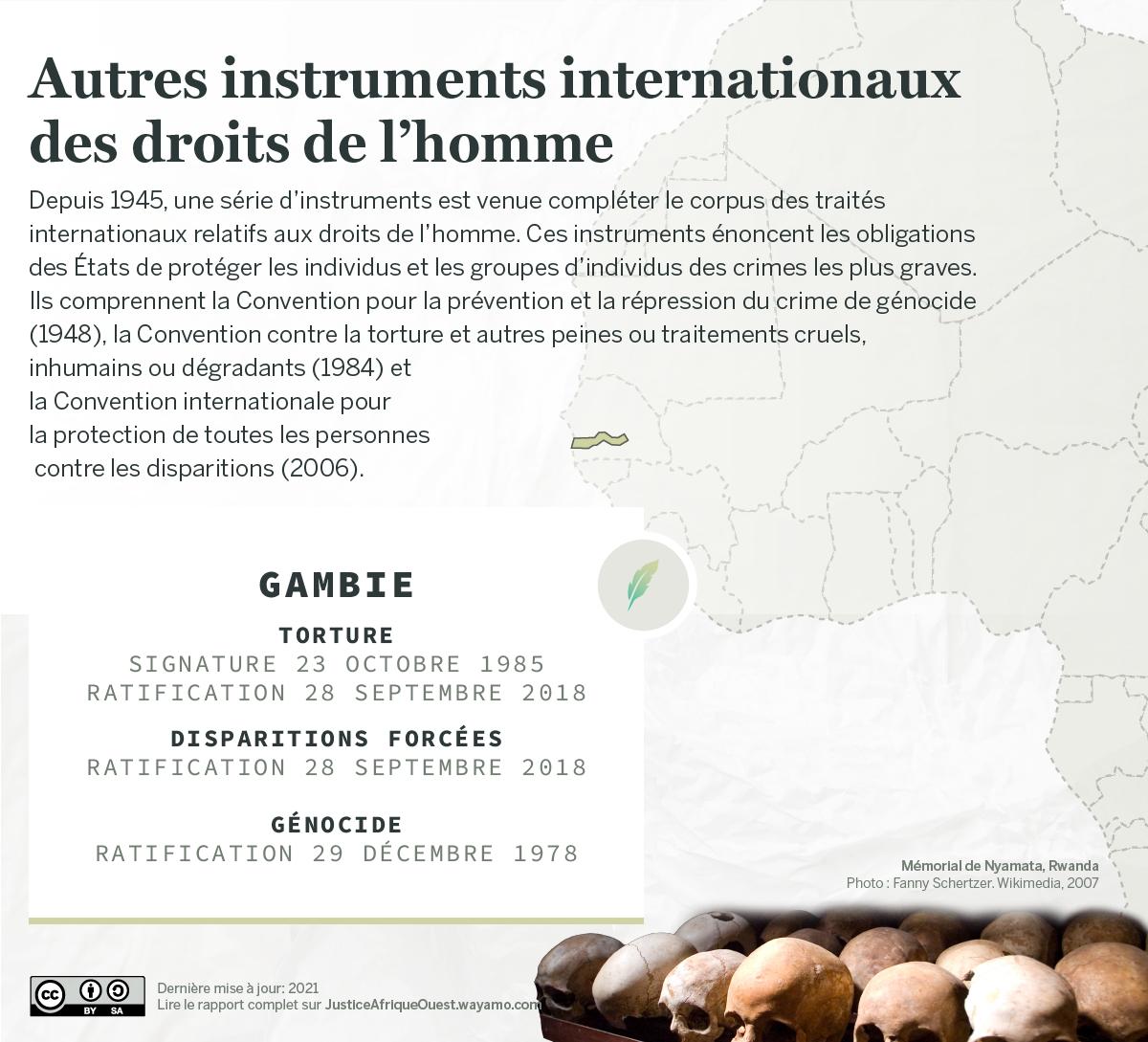 GAMBIE_Droits de l'homme_1 - Wayamo Foundation (CC BY-SA 4.0)