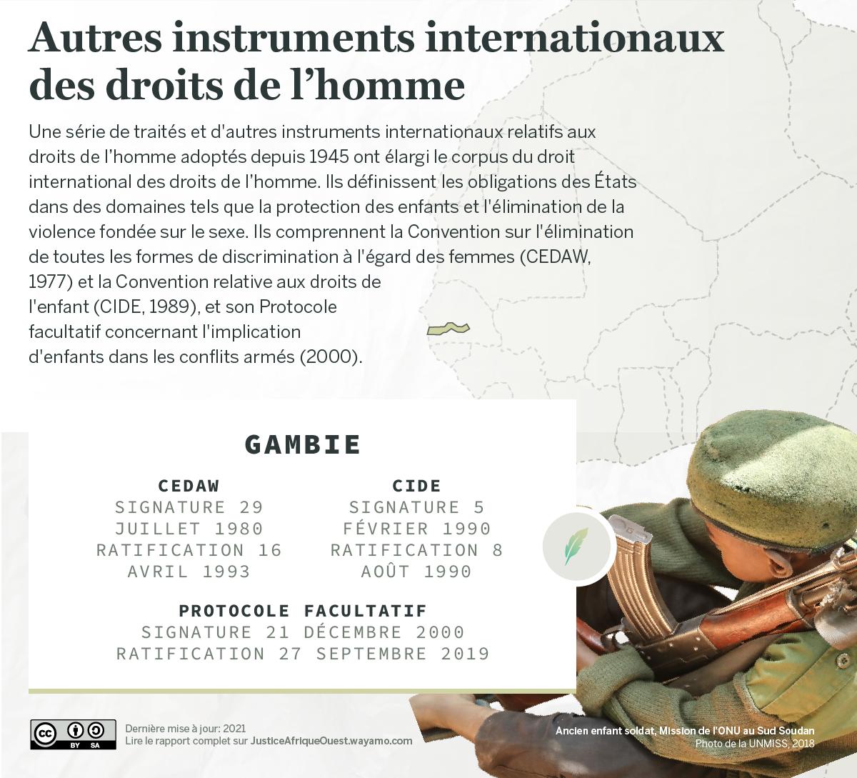 GAMBIE_Droits de l'homme_2 - Wayamo Foundation (CC BY-SA 4.0)