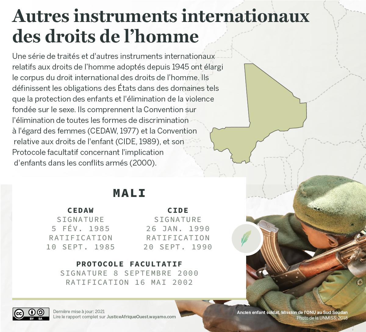 MALI_Droits de l'homme_2 - Wayamo Foundation (CC BY-SA 4.0)