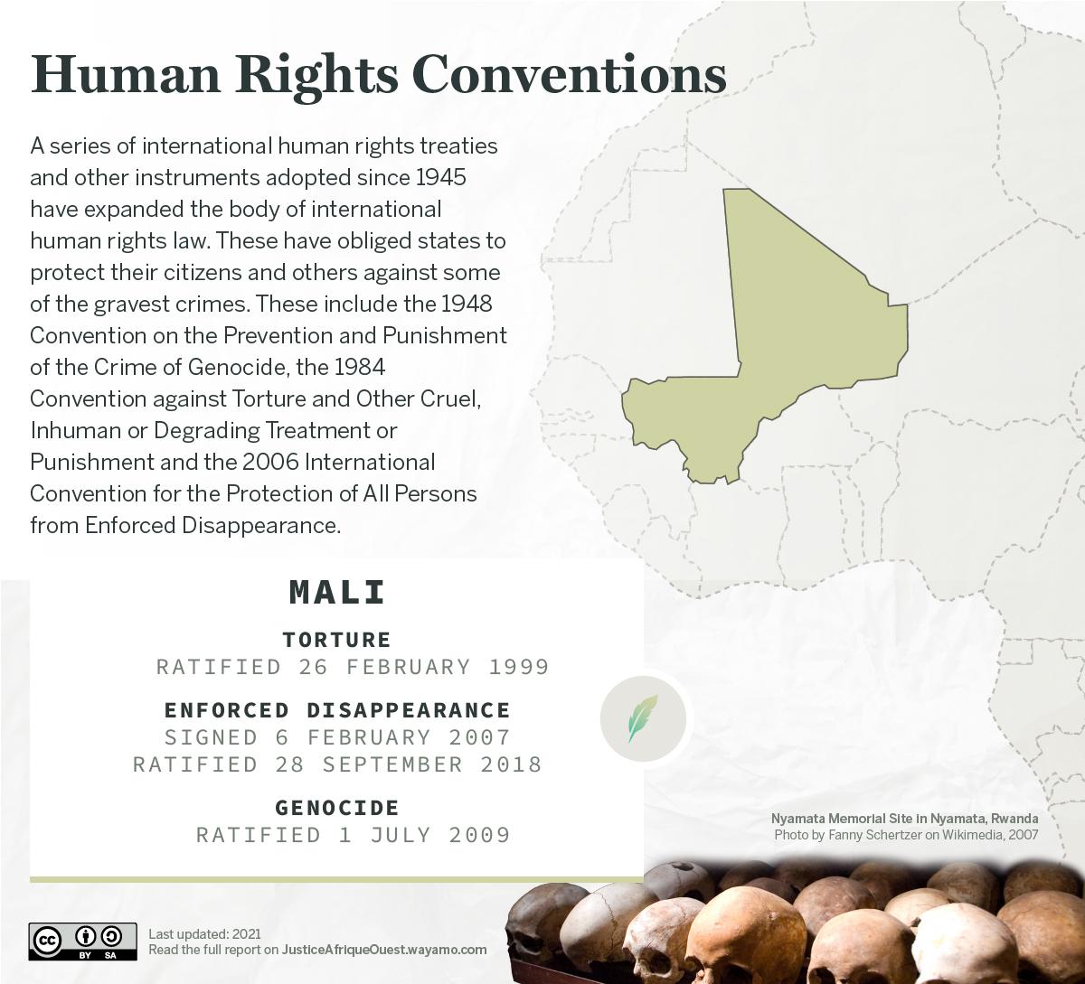 __MALI_Human Rights Conventions_1 - Wayamo Foundation (CC BY-SA 4.0)