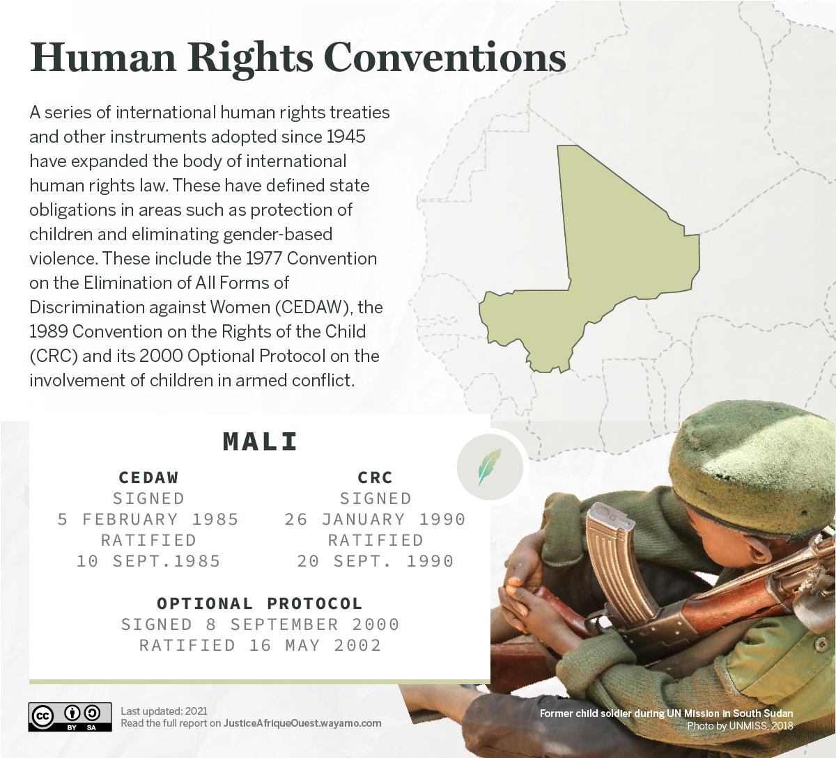 __MALI_Human Rights Conventions_2 - Wayamo Foundation (CC BY-SA 4.0)