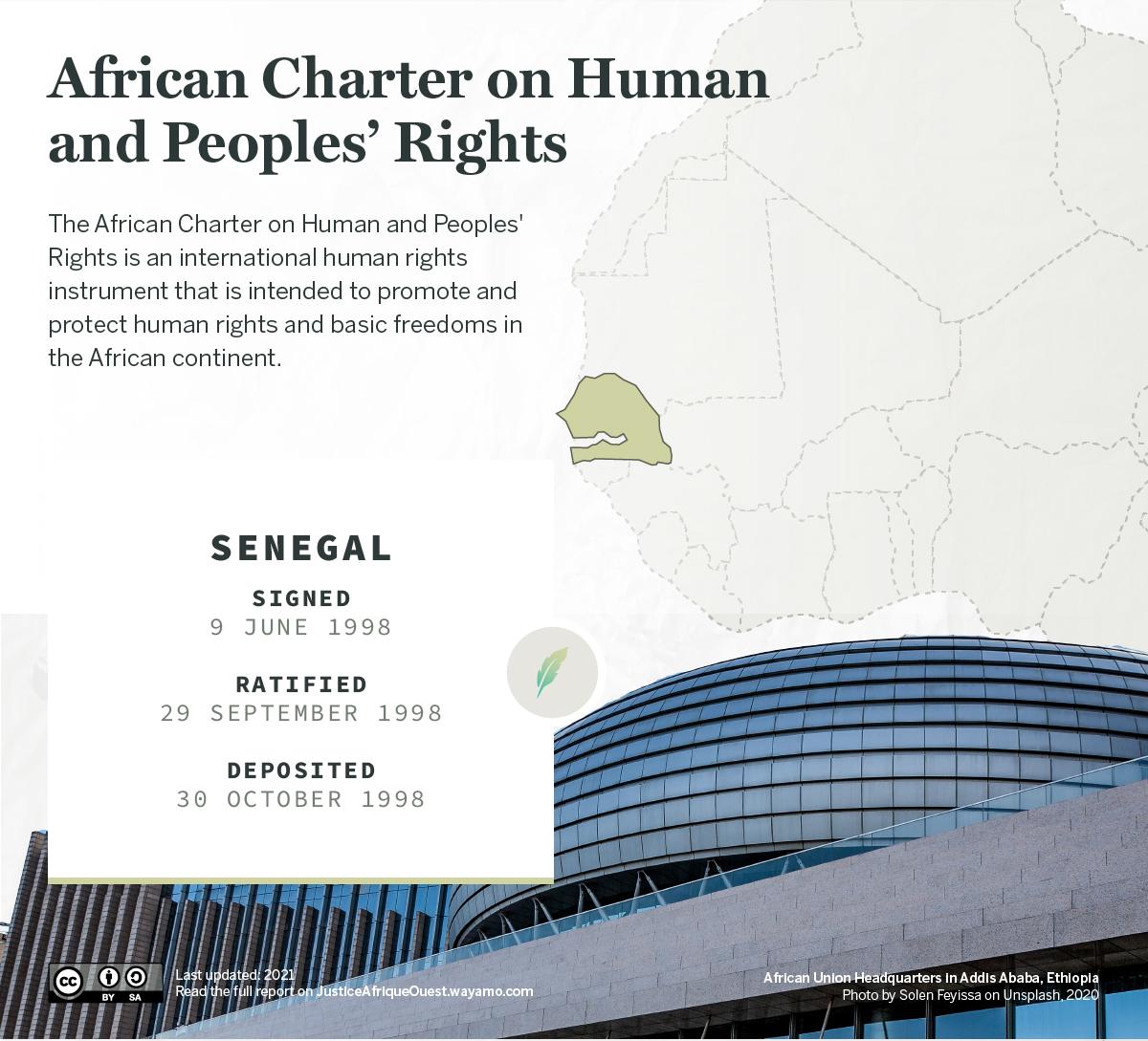 __SENEGAL_African Charter