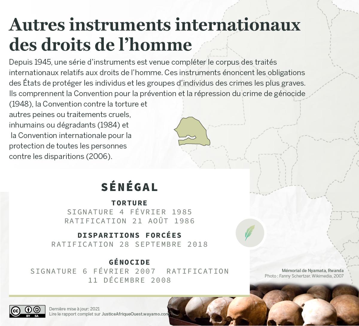 SENEGAL_Droits de l'homme_1 - Wayamo Foundation (CC BY-SA 4.0)